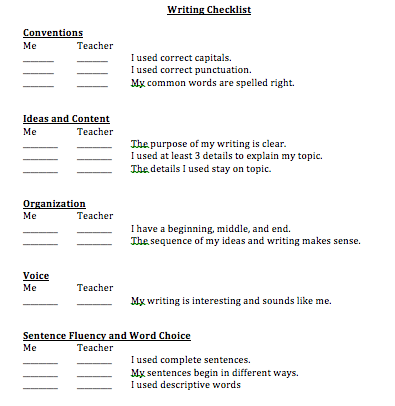 essay conventions checklist Rules and conventions of academic writing style conventions: how to turn your information into a well-written essay or report 1 style conventions.
